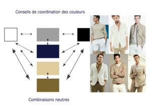 Des conseils pour un look sans faute de goût en combinaison les couleurs neutres | 03/12