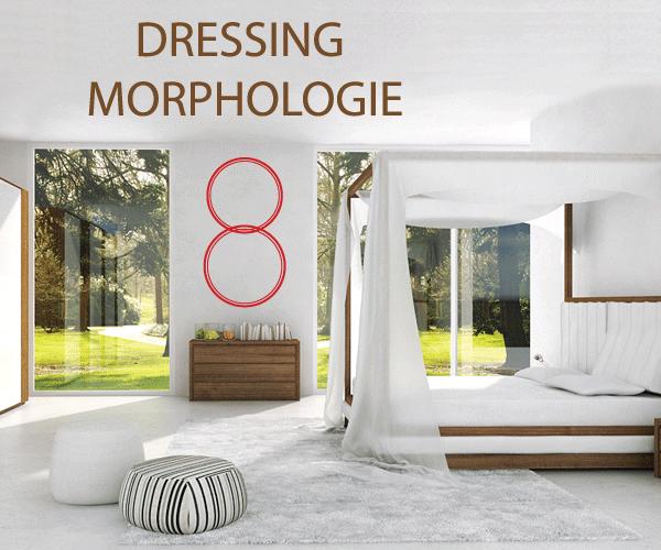 Morphologie en 8 : le dressing idéal - Tout sur la garde-robe parfaite