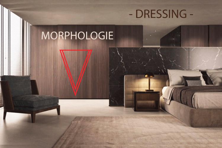Morphologie en V : le dressing idéal - Guide complet sur la garde-robe parfaite de la morphologie en V