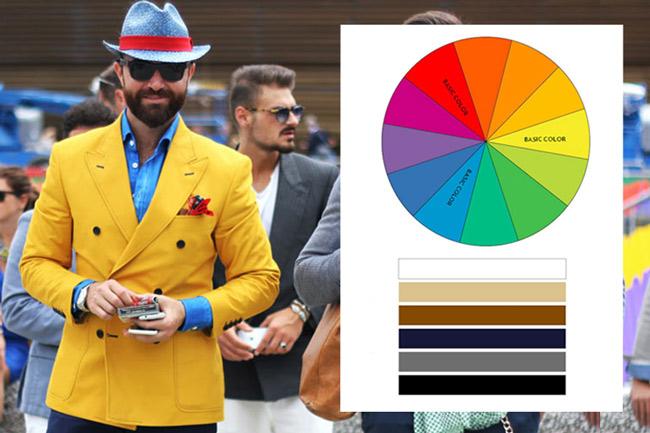 Comment associer les couleurs des vêtements homme ?